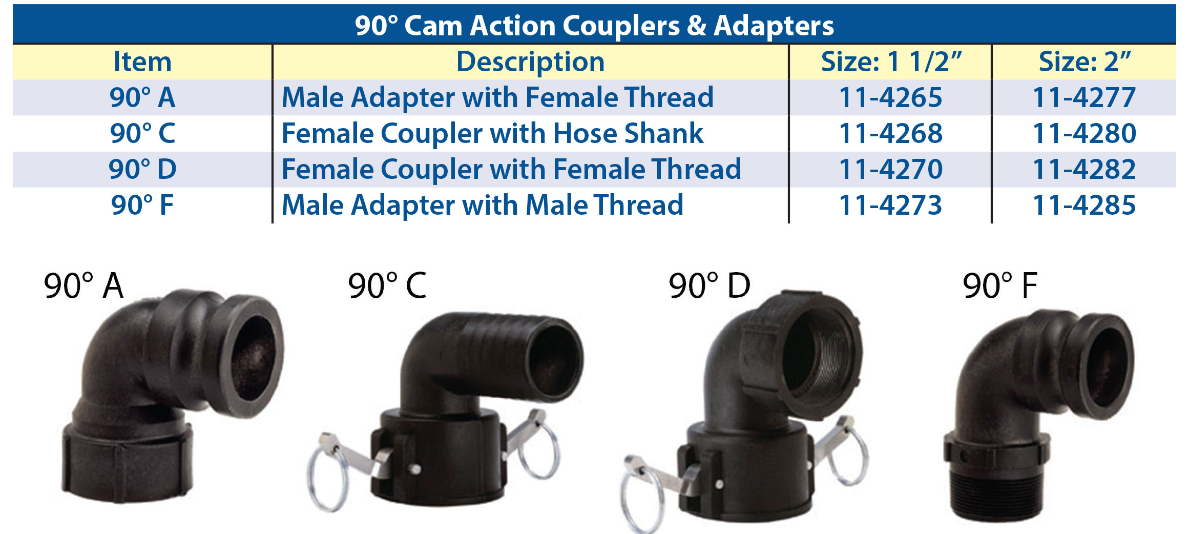 Chart of Part Numbers for 90 Degree Couplers and Adapters